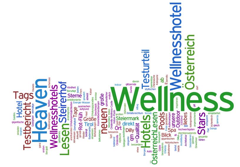 Aktuelle Tags im Wellness Heaven Blog